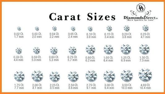 Diamond Carat Size Chart